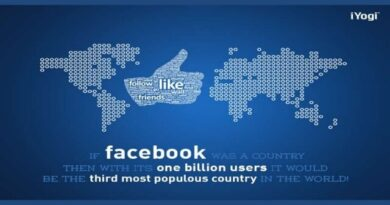 facebook users country